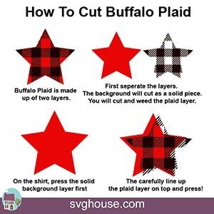 How To Cut A Buffalo Plaid SVG